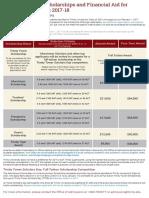 trinityu-17-18-scholarshipgrid.pdf