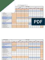 Jabatan-Fungsional-Tertentu-Per-Nop-2014.pdf