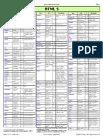 Tabela HashTAG HTML 5.pdf