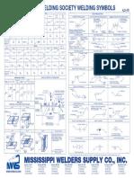 weld simbols 1abc.pdf