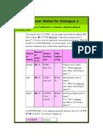 Grammar Notes for Dialogue 1