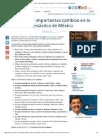 Provincias Eclesiasticas Mexicanas Modificadas en 2006
