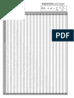 Tablas de Poisson.pdf