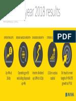 Aviva 2018 Key Metrics Infographic