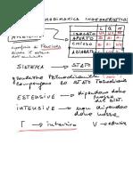 A - Termodinamica Ingegneristica