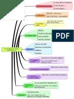 Les techniques d affirmation de soi.pdf