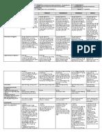 DLL_ARALING PANLIPUNAN 5_Q1_W7.docx