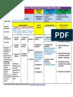 AREAS Y PROCESOS DIDACTICOS.docx