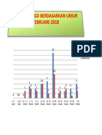 CAKUPAN UMUR FEB 2018 POWER POINT.pptx