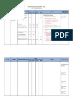 pelan-strategik-pelan-tindakan-dan-pelan-operasi-sample (1).docx