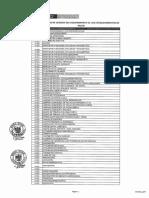 Cod-Equipos-Medicos.pdf