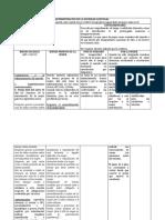 ADMINISTRACIÓN DE LA SOCIEDAD CONYUGAL.docx