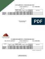 Cuadro Estadístico Consolidado 2013