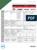 Dell Brocade Quick Reference Guide Dec 2014