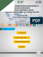 Ppt Dir Pkp, Pispk. Jawa Barat, 41217