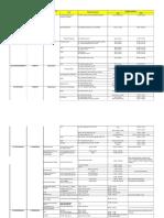 Profil Fkrtl Kc Banjarmasin (Update 19-04-2018)