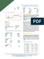Market Update 3rd Aug 2018