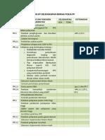 252461061-Checklist-Kelengkapan-Berkas-Pokja-Pp.docx