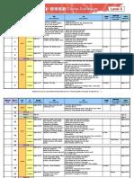 EU Course Curriculum Level5