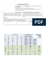 Pronunciation of Final S and ED.docx