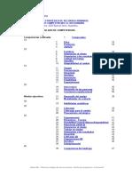 Diccionario - Gestion Por Competencias Martha Alles 2