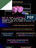 3 Farmacia Toxicodinamia