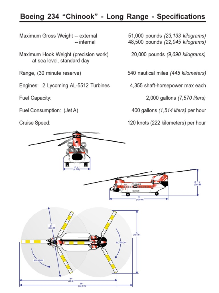 "Boeing 234 ""Chinook"" - Long Range - Specifications"