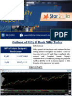 Daily Nifty Market Report