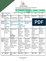 science-4th-grade-curriculum-map