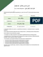 Lección 31 Gramática Árabe