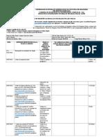 Relatório de Frequência Mensal Programa Pulsar Edital 06 2018 Luliane (1)