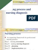 Nursing Proc