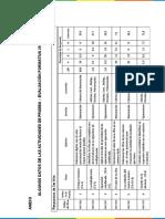 2013- Informe Pruebas Formativ-matematica- Evaluacionenlinea 32