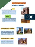 sistemas constructivos (1).pptx
