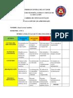 Organizador, Mapas, Informes(Rúbricas)