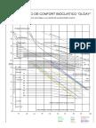 Grafico Confort Bioclimatico