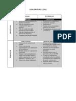 Analisis Foda - PNSA