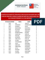 Lista de los postulantes para el cursillo de nivelación e ingreso a la UniversidadTaiwán-Paraguay