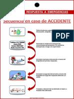MCP SSO MAN O150 ANX4 Cartilla Secuencia de Accidente