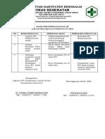 HASIL IDENTIFIKASI MASALAH.docx