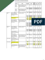 BQ-Tube, Fittings, etc. - SS9.pdf