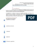 MDA ATH IV Proceso de Desarrollo de La ARH PDF