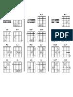 Acordes de Guitarra Básica