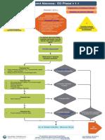 celulitis and abcess pathway