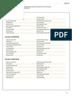 Primera Division Calendario