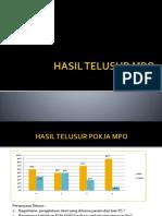 Hasil Telusur Mpo November 2017