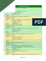 asosiasiprofesi.pdf