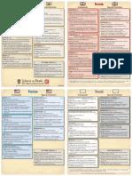 LoD-Reprint_PAC1_PlayerFactions.pdf