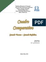 Cuadro Comparativo 1