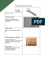 Vernacular construction terms